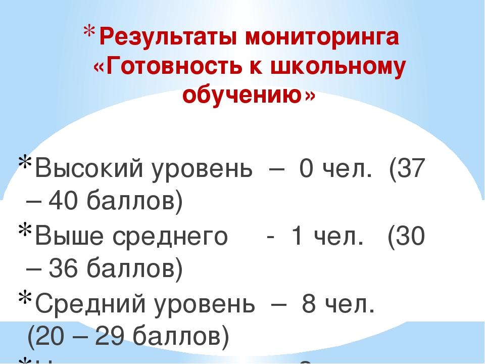 Результаты мониторинга «Готовность к школьному обучению» Высокий уровень – 0...