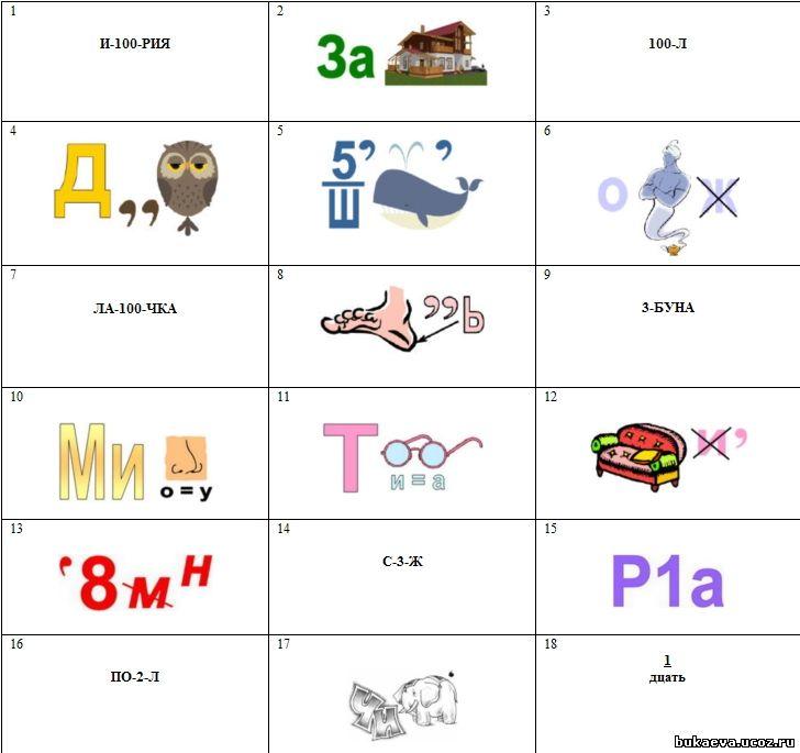 ребусы в картинках с ответами для 5 класса