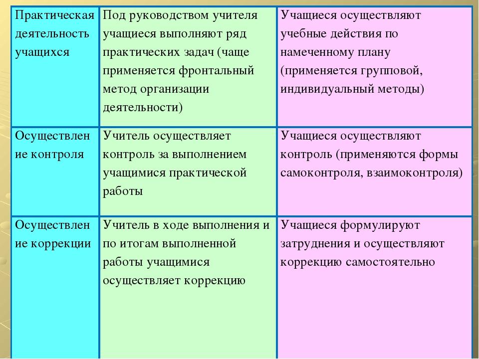 Индустрия белгород вакансии