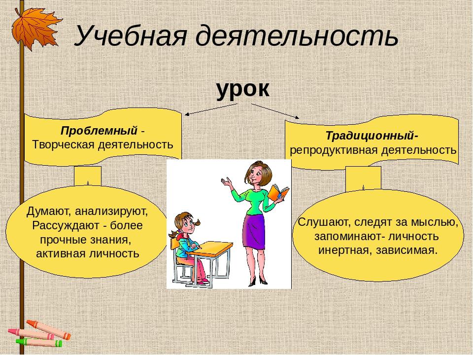 Учебная деятельность урок Проблемный - Творческая деятельность Традиционный-...