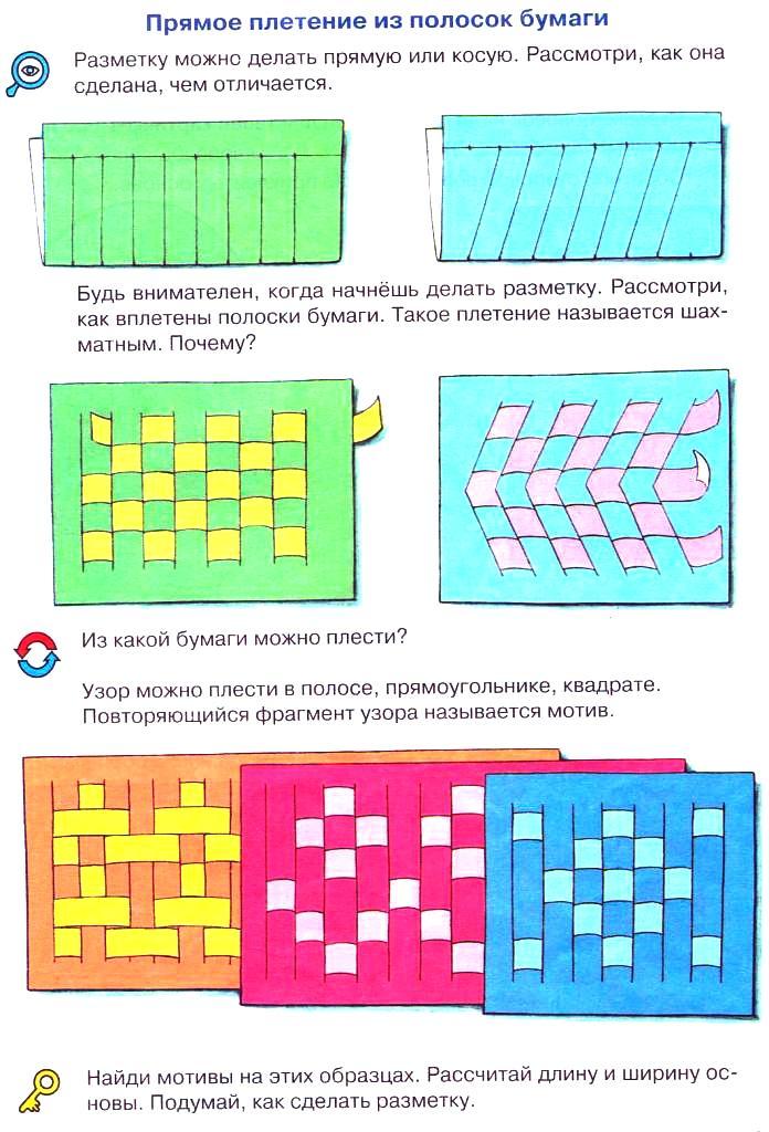 Конспект урока плетеная открытка 4 класс, разукрасить открытку самодельную